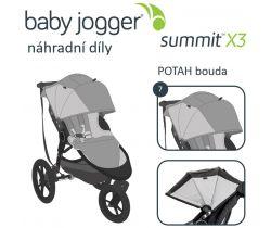 Potah boudy baby Jogger Summit X3