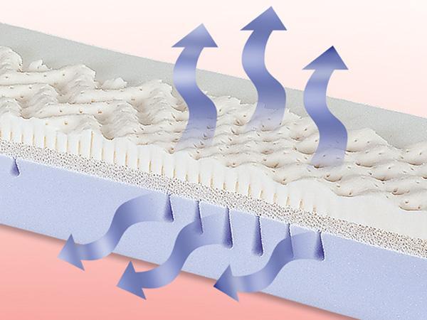 Modio Climatex - vzduchové kanálky