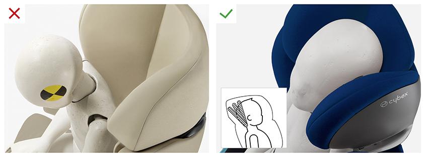Cybex - patentovaná sklápěcí opěrka hlavy