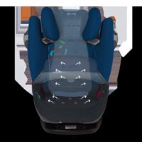 Cybex - Optimální cirkulace vzduchu
