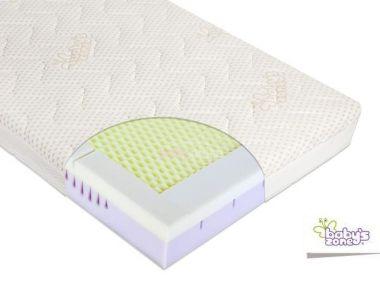 Matrace 120x60 cm + klín Baby´s Zone Vivo R